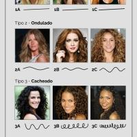 #perguntadodia: qual seu tipo de cabelo?